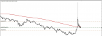 DOGECOIN SIGNAL in Trading Signals_index
