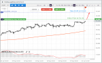 AZAforex trading Tips in Trading Signals_index