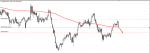 NZD/JPY SIGNAL in Trading Signals_index