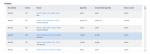 Forex Zone Token (FZT) in Coins & Tokens_index