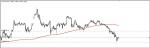 CARDANO SIGNAL in Trading Signals_index