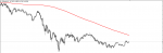 POLKADOT SIGNAL in Trading Signals_index