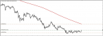 FILECOIN SIGNAL in Trading Signals_index