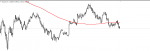 CHAINLINK SIGNAL in Trading Signals_index