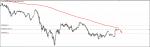 UNISWAP SIGNAL in Trading Signals_index