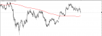 LITECOIN SIGNAL in Trading Signals_index