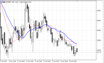 IntriDAY MA 10 pips in Trading Systems_index
