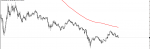 BCHUSD SIGNAL in Trading Signals_index