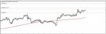 USDDKK in Trading Signals_index