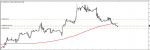 USDCZK in Trading Signals_index