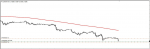EURZAR in Trading Signals_index