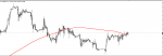 EURPLN SIGNAL in Trading Signals_index