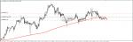 CADPLN SIGNAL in Trading Signals_index