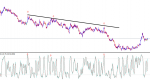 TRADING WITH STOCHASTIC OSCILLATOR in Trading Systems_index
