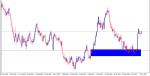 QUASIMODO in Trading Systems_index