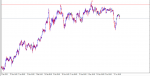FAKEOUT TRADING in Trading Systems_index