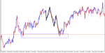 THREE DRIVE PATTERN in Trading Systems_index