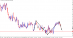 INVERSE HEAD AND SHOULDER in Trading Systems_index