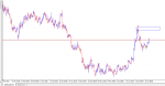 FAIL TO RETURN  in Trading Systems_index