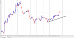 MTF TRENDLINE in Trading Systems_index