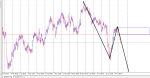 SR FLIP in Trading Systems_index