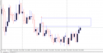 PINBAR BASE in Trading Systems_index
