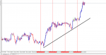 3 ZONE MULTIFRAME in Trading Systems_index