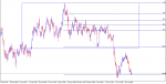 FIBONACCI BASE BREAKOUT in Trading Systems_index