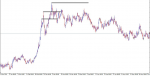 WYCKOFF STRATEGY in Trading Systems_index