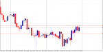 TRADING WITH USING 3 CANDLE H1 in Trading Systems_index