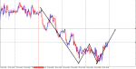 BET THE MARKET MAKER (BTMM) in Trading Systems_index