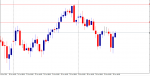 CANDLESTICK CONFIRMATION in Trading Systems_index