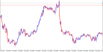 BOUNCE TRADING in Trading Systems_index