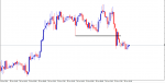 BREAKOUT TRADING SYSTEM in Trading Systems_index