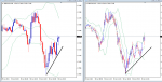 MULTIFRAME BOLINGER BAND in Trading Systems_index