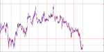 ANALYZING BASED ON THE PREVIOUS 3 CANDLE DAILY in Trading Systems_index