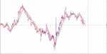 USING DYNAMIC EMA 20&50 in Trading Systems_index