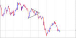 TRADING USING PENNANT in Trading Systems_index