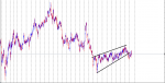 WEDGE PATTERN STRATEGY in Trading Systems_index