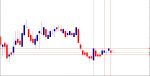 breakout 4 candle system in Trading Systems_index