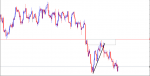 COMPRESSION FLAG LIMIT in Trading Systems_index