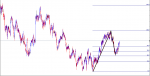 zigzag fibo strategy in Trading Systems_index
