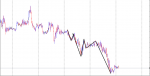 zigzag range  in Trading Systems_index