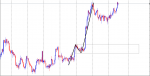 rally base rally in Trading Systems_index