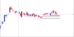 m15 open candle strategy in Trading Systems_index