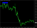 TRIPLE TOP STRATEGY in Trading Systems_index