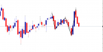 zigzag fractal in Trading Systems_index