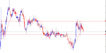 scalping m5 with SMA 20 in Trading Systems_index