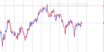 zone manipulasi base in Trading Systems_index