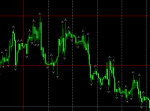 trading using multiple fractal in Trading Systems_index